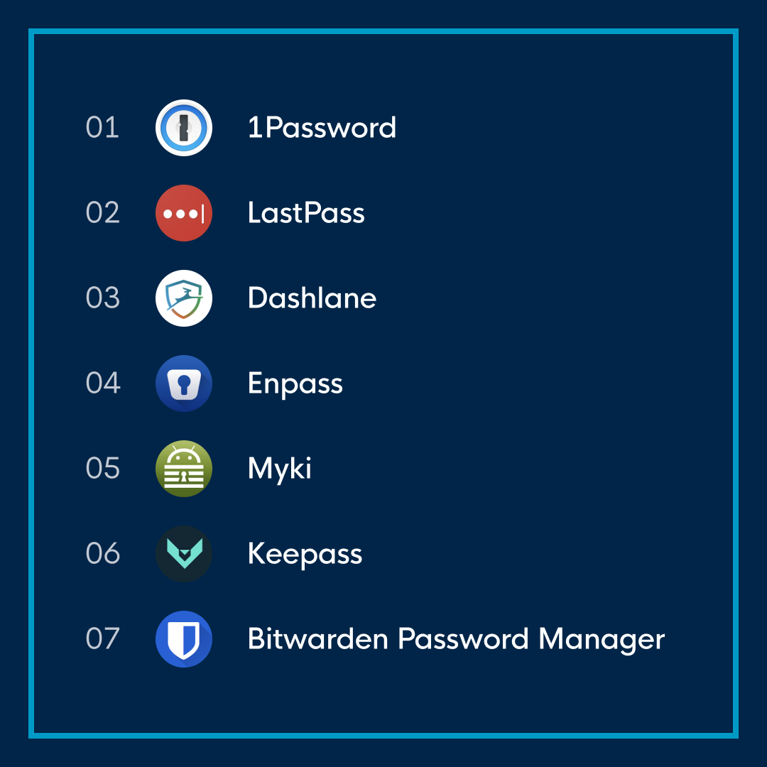 password managers for safe company password policy